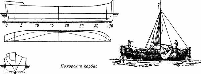 карбас. гравюра из книги «О купеческом судостроении в России» (Спб, 1859 г.)